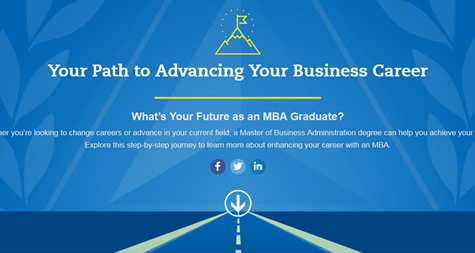 Career Path with an MBA