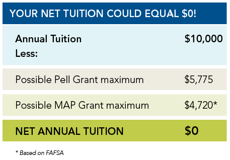 Pathways Program net annual tuition proposal